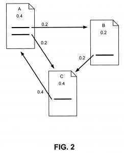 ¿Qué es el link juice? y cómo se reparte? 3